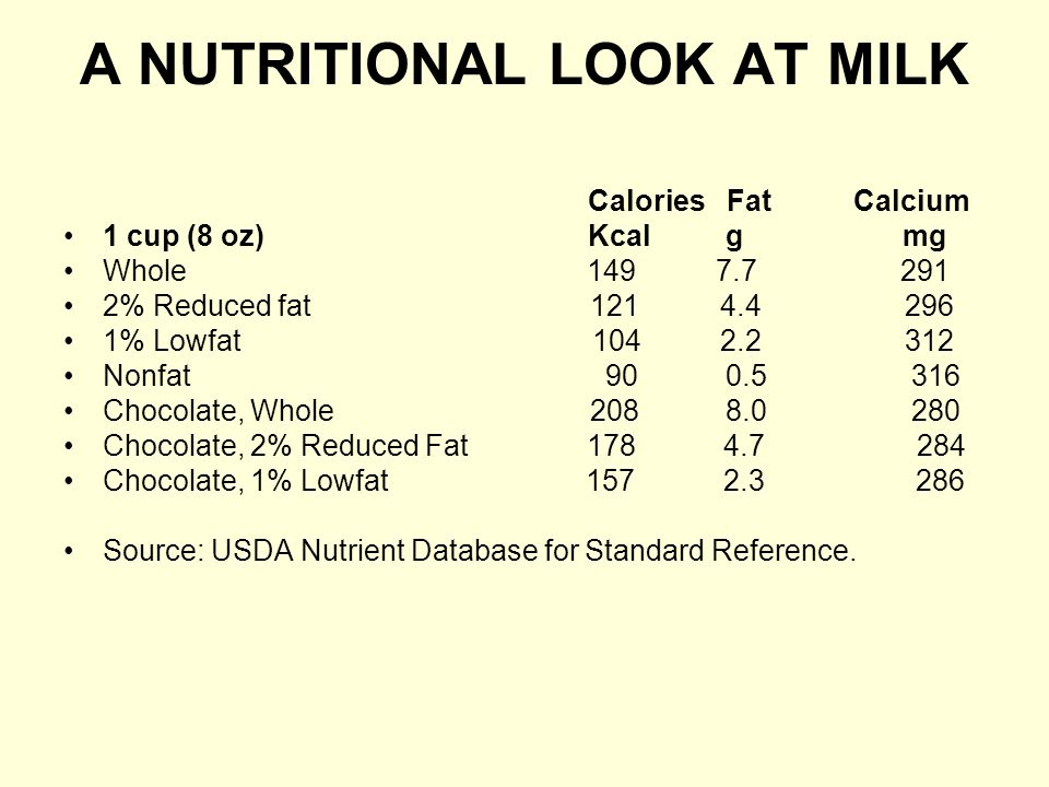 A NUTRITIONAL LOOK AT MILK Calories Fat Calcium 1 cup (8 oz) Kcal g mg Whole 149 7.7 291 2% Reduced fat 121 4.4 296 1% Lowfat 104 2.2 312 Nonfat 90 0.5 316 Chocolate, Whole 208 8.0 280 Chocolate, 2% Reduced Fat 178 4.7 284 Chocolate, 1% Lowfat 157 2.3 286 Source: USDA Nutrient Database for Standard Reference.