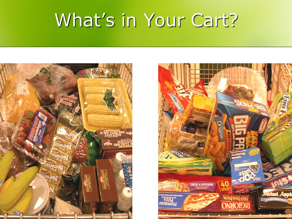What's in Your Cart