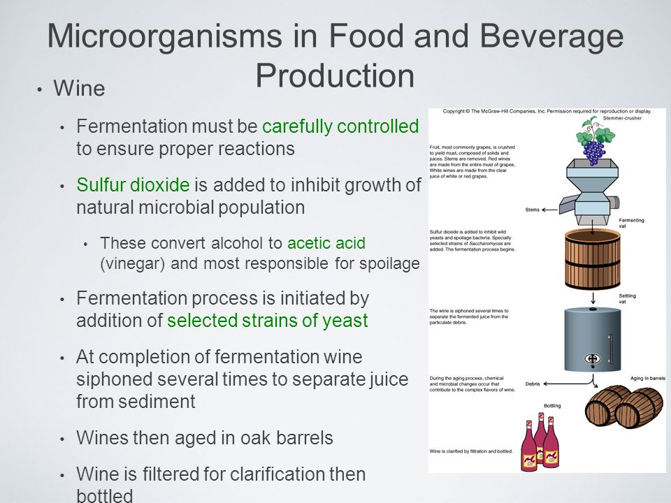 Wine Fermentation must be carefully controlled to ensure proper reactions Sulfur dioxide is added to inhibit growth of natural microbial population Th