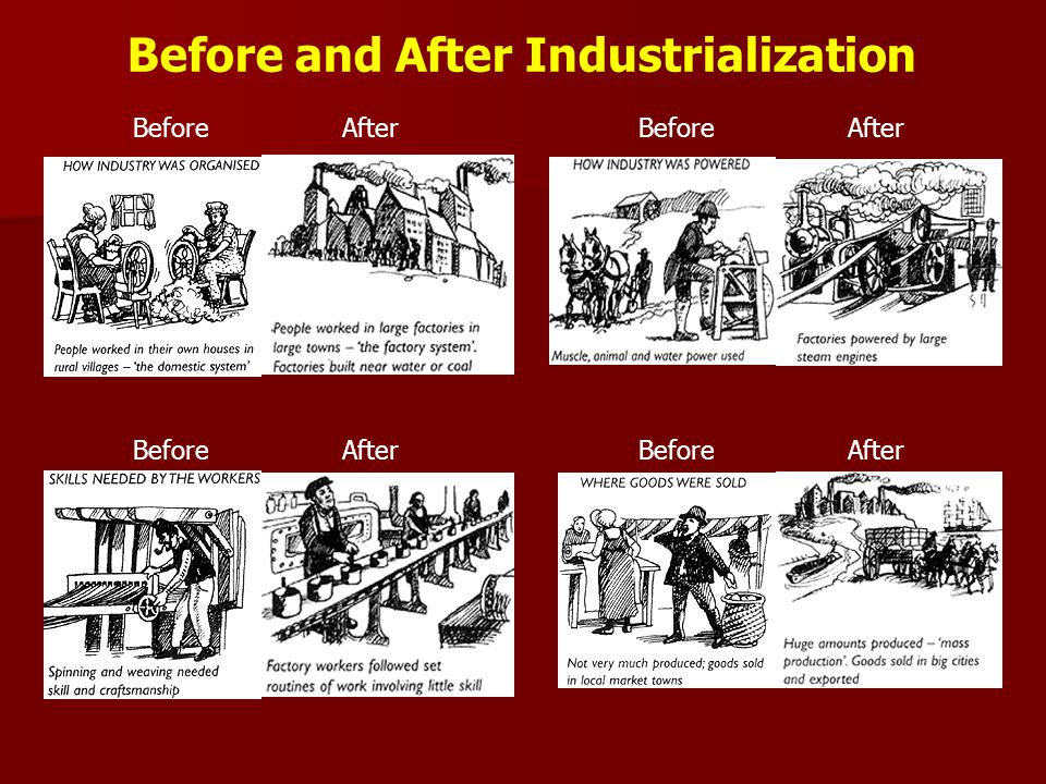 Before After Before and After Industrialization