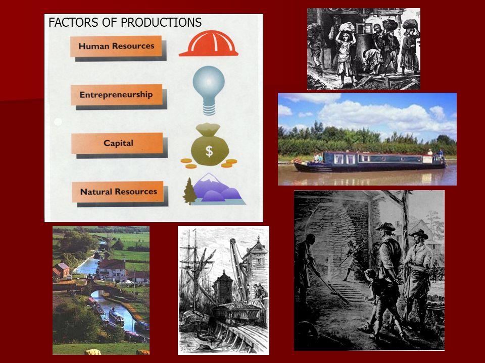 FACTORS OF PRODUCTIONS