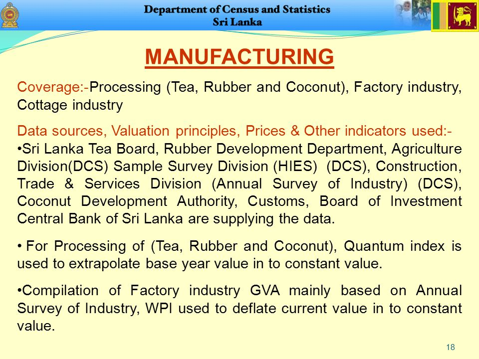 18 MANUFACTURING Coverage:-Processing (Tea, Rubber and Coconut), Factory industry, Cottage industry Data sources, Valuation principles, Prices & Other indicators used:- Sri Lanka Tea Board, Rubber Development Department, Agriculture Division(DCS) Sample Survey Division (HIES) (DCS), Construction, Trade & Services Division (Annual Survey of Industry) (DCS), Coconut Development Authority, Customs, Board of Investment Central Bank of Sri Lanka are supplying the data.