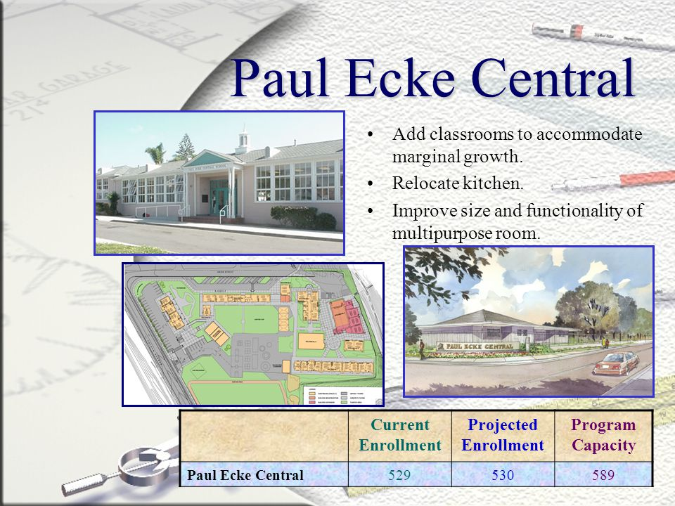 Paul Ecke Central Add classrooms to accommodate marginal growth.
