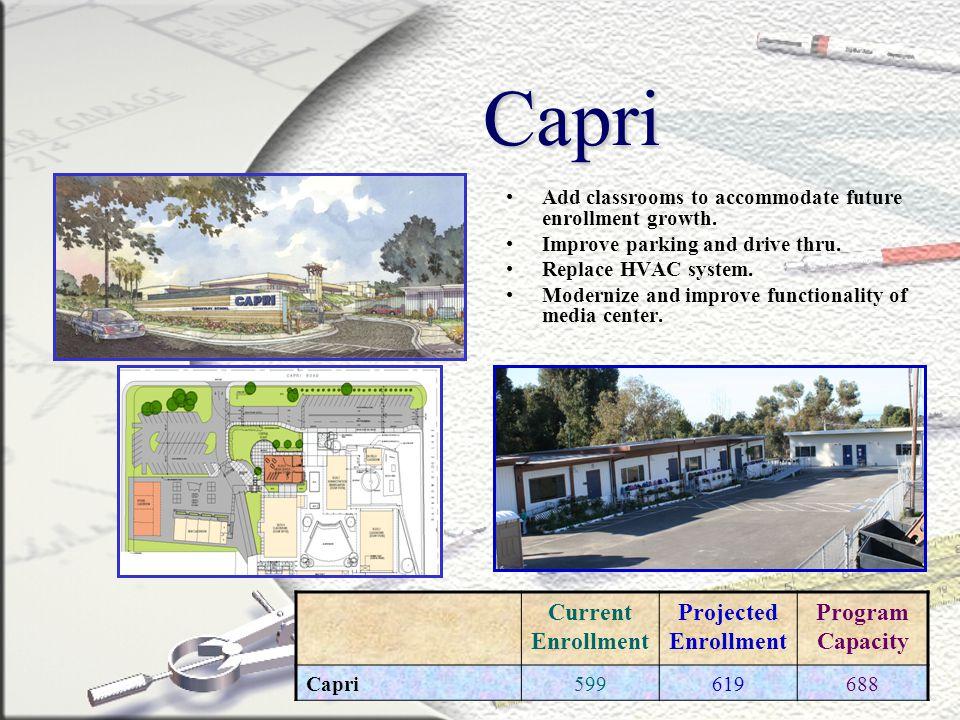 Capri Add classrooms to accommodate future enrollment growth.