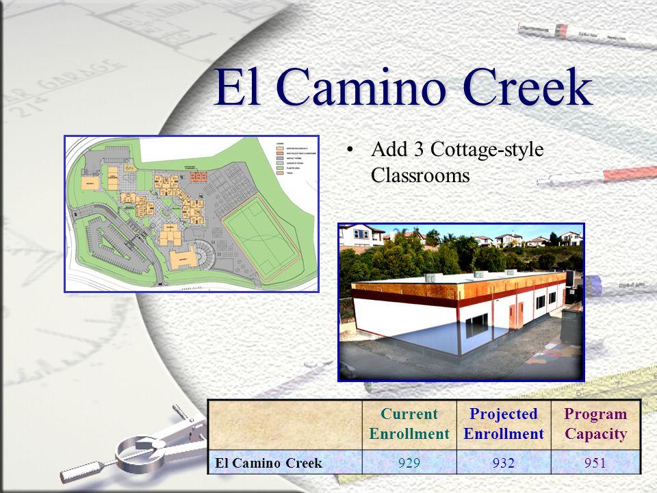 El Camino Creek Add 3 Cottage-style Classrooms Current Enrollment Projected Enrollment Program Capacity El Camino Creek929932951