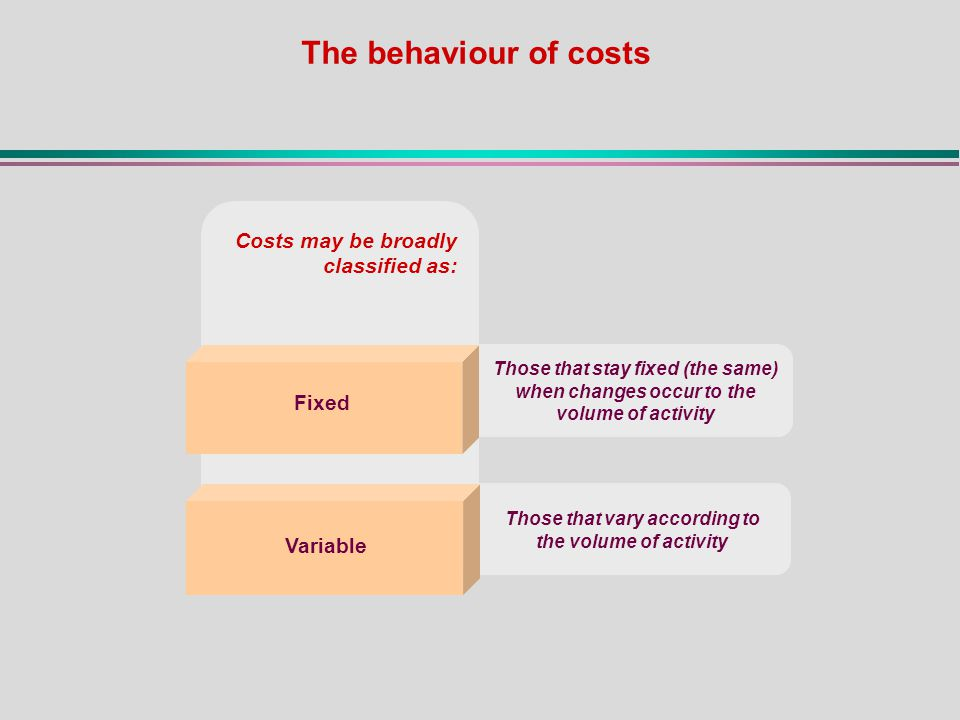 The behaviour of costs Those that stay fixed (the same) when changes occur to the volume of activity Those that vary according to the volume of activity Costs may be broadly classified as: Fixed Variable