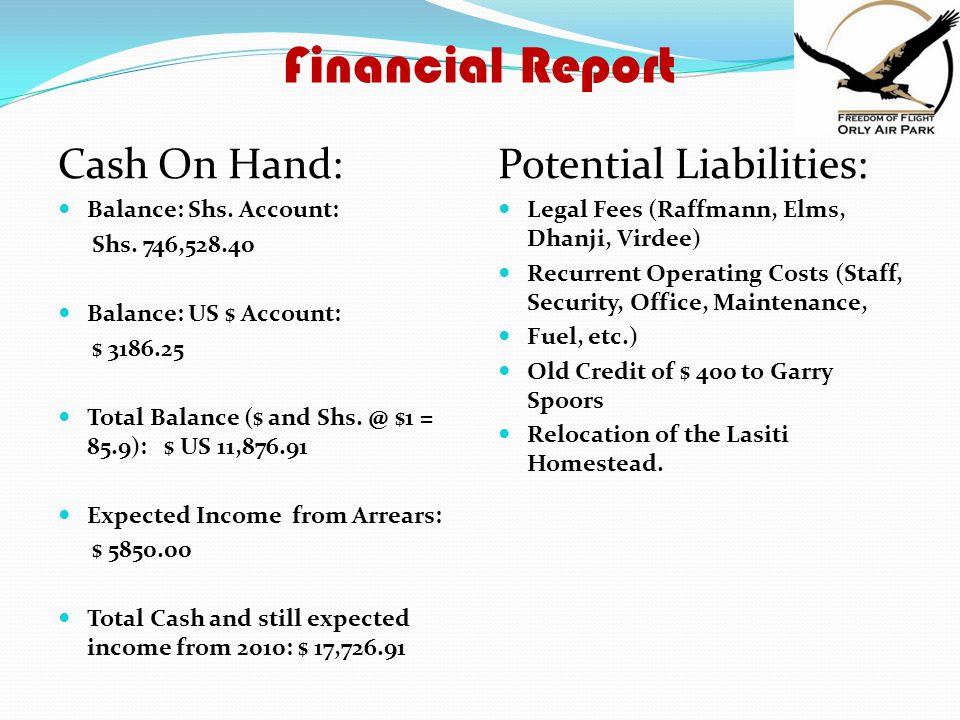 Financial Report Cash On Hand: Balance: Shs.Account: Shs.