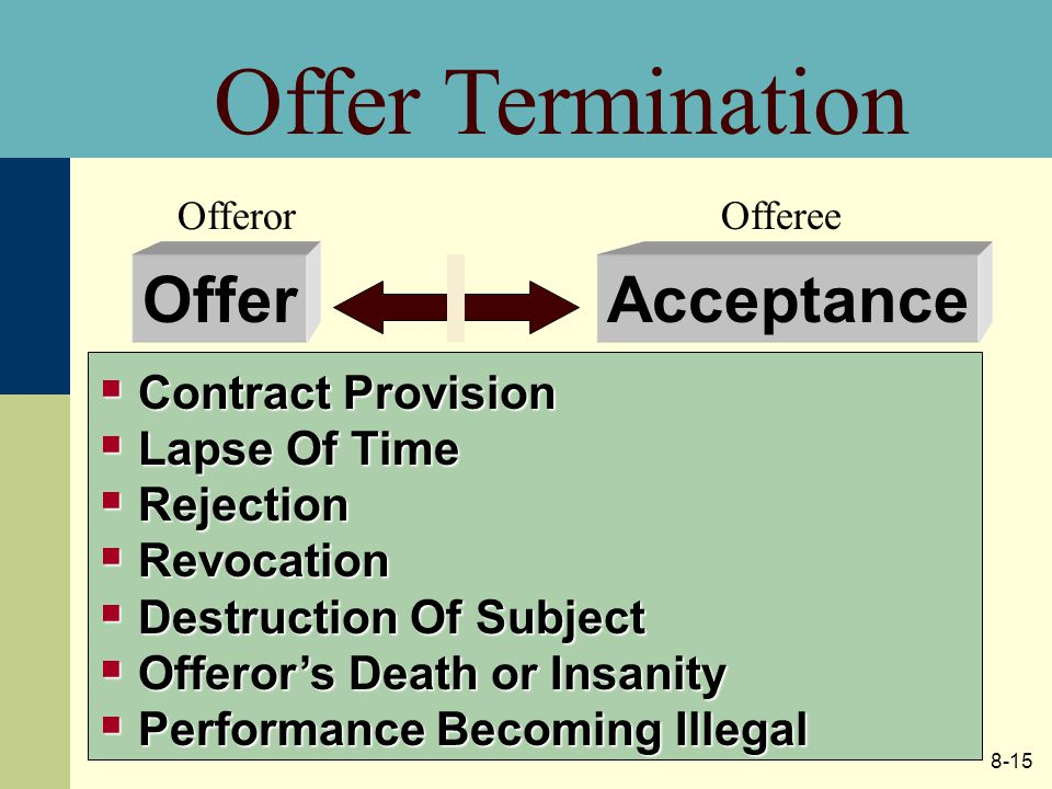 8-15 Offer Offeror Acceptance Offeree Offer Termination  Contract Provision  Lapse Of Time  Rejection  Revocation  Destruction Of Subject  Offer