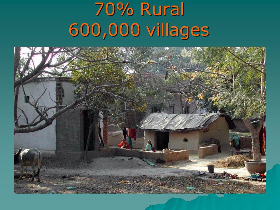 70% Rural 600,000 villages