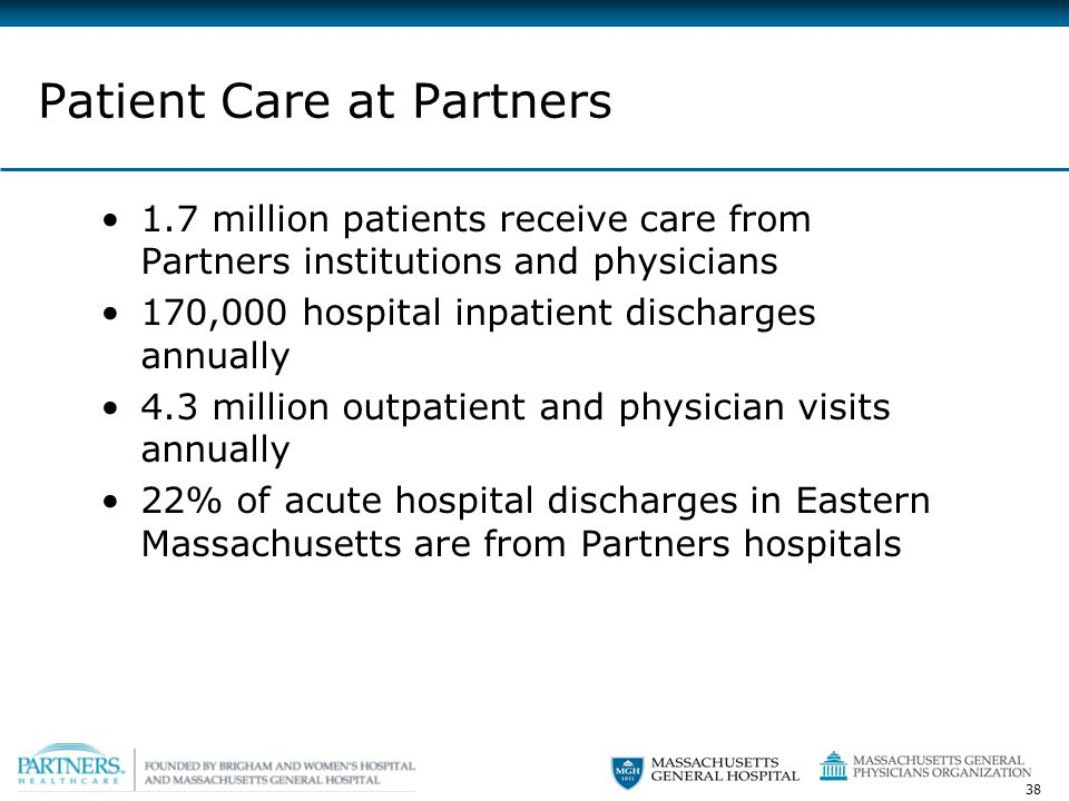 38 Patient Care at Partners 1.7 million patients receive care from Partners institutions and physicians 170,000 hospital inpatient discharges annually 4.3 million outpatient and physician visits annually 22% of acute hospital discharges in Eastern Massachusetts are from Partners hospitals