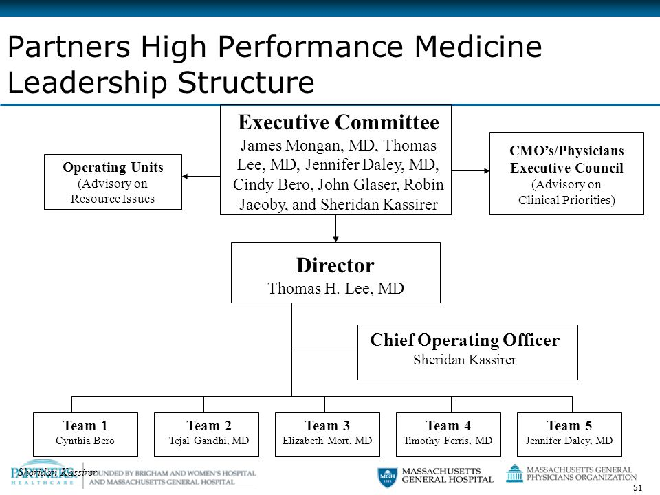 51 Partners High Performance Medicine Leadership Structure Executive Committee James Mongan, MD, Thomas Lee, MD, Jennifer Daley, MD, Cindy Bero, John Glaser, Robin Jacoby, and Sheridan Kassirer CMO's/Physicians Executive Council (Advisory on Clinical Priorities) Operating Units (Advisory on Resource Issues Director Thomas H.
