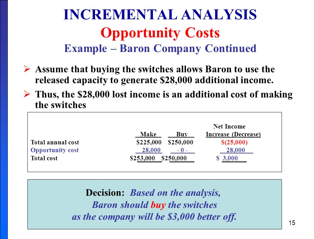 15 INCREMENTAL ANALYSIS Opportunity Costs Example – Baron Company Continued  Assume that buying the switches allows Baron to use the released capacity to generate $28,000 additional income.