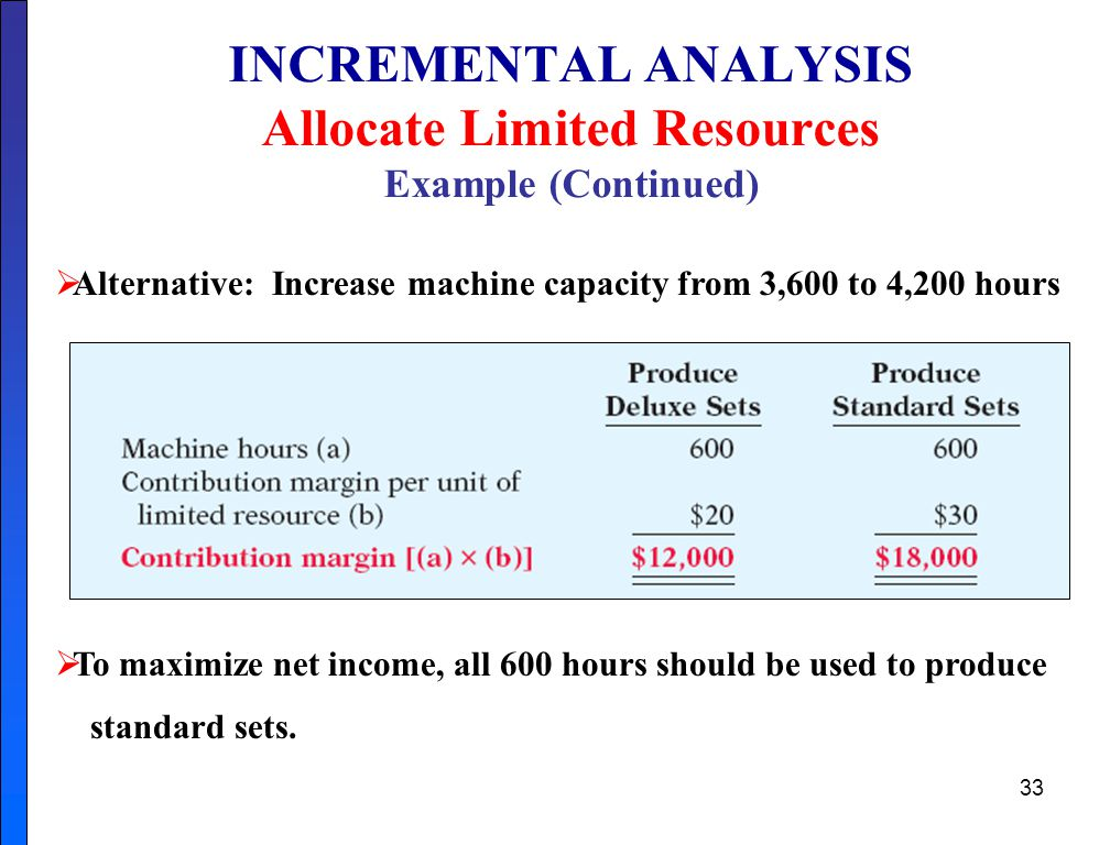 33 INCREMENTAL ANALYSIS Allocate Limited Resources Example (Continued)  Alternative: Increase machine capacity from 3,600 to 4,200 hours  To maximize net income, all 600 hours should be used to produce standard sets.