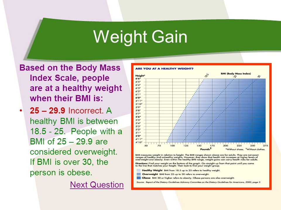 Weight Gain Based on the Body Mass Index Scale, people are at a healthy weight when their BMI is: 25 – 29.9 Incorrect.