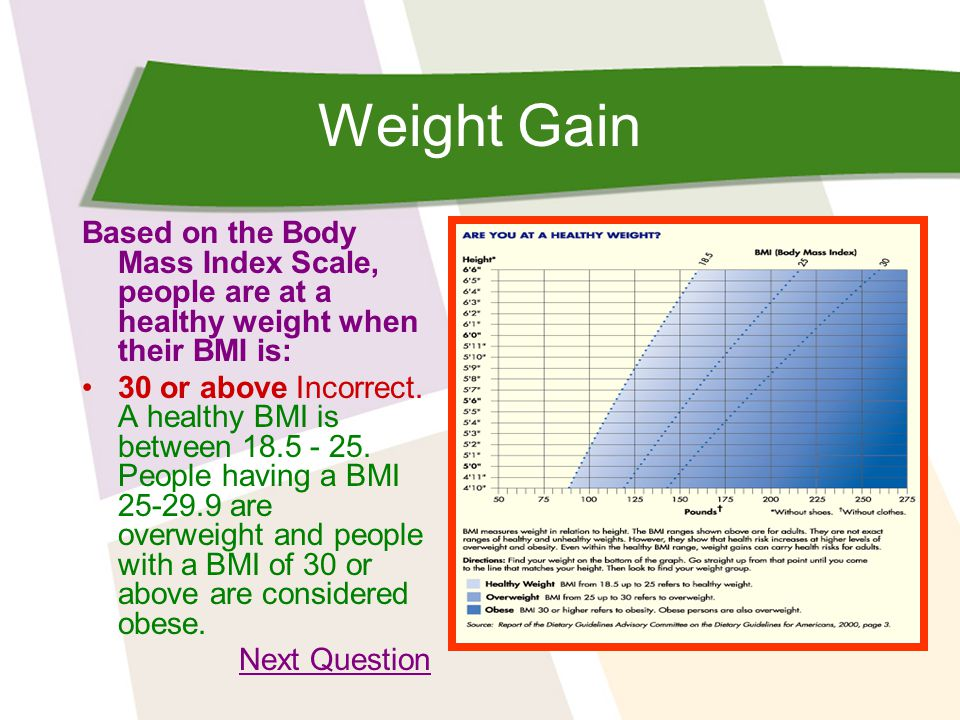 Weight Gain Based on the Body Mass Index Scale, people are at a healthy weight when their BMI is: 30 or above Incorrect. A healthy BMI is between 18.5