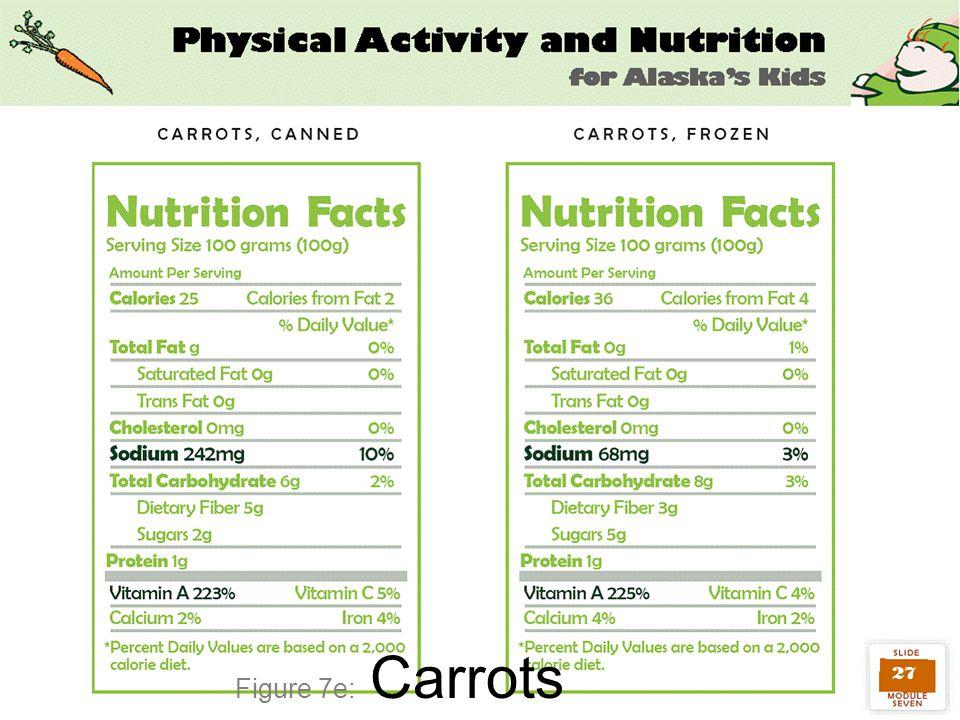 27 Figure 7e: Carrots