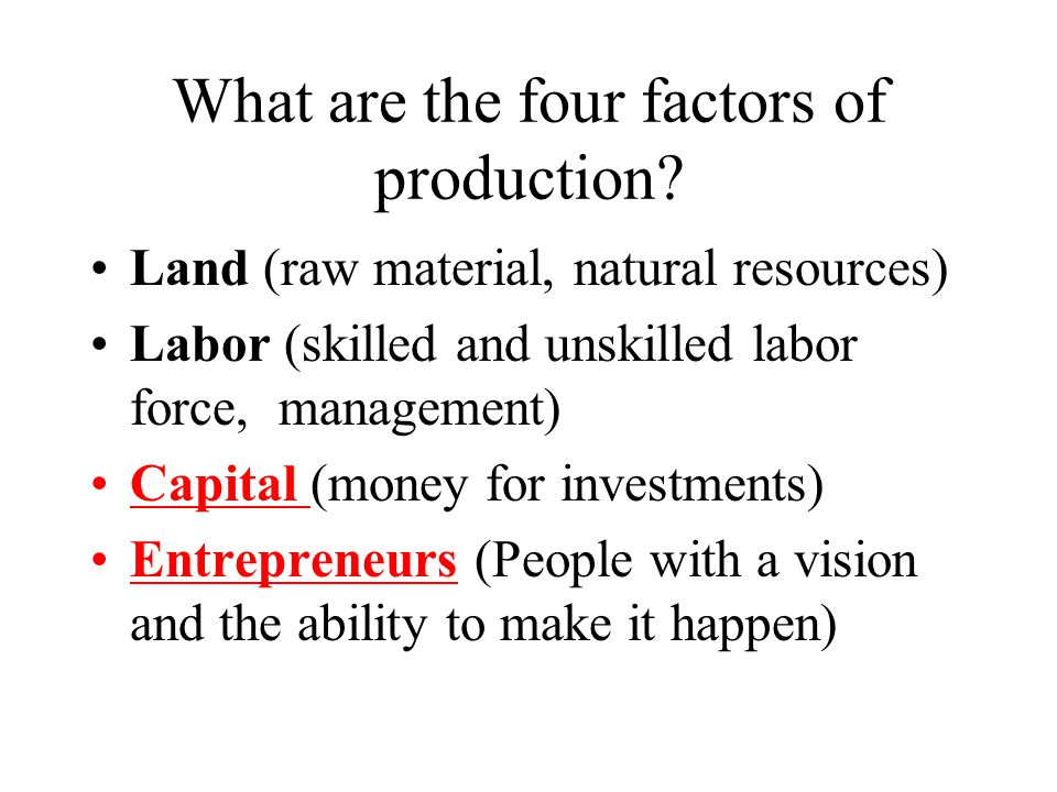 What are the four factors of production.