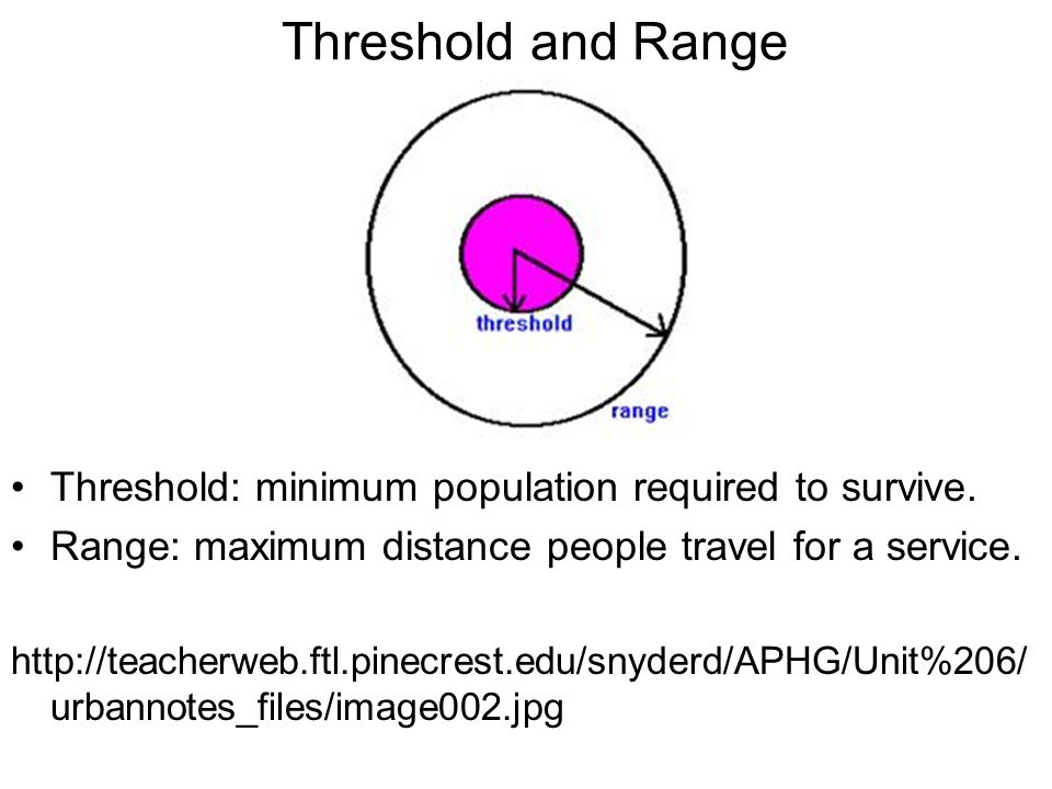 Threshold and Range Threshold: minimum population required to survive.