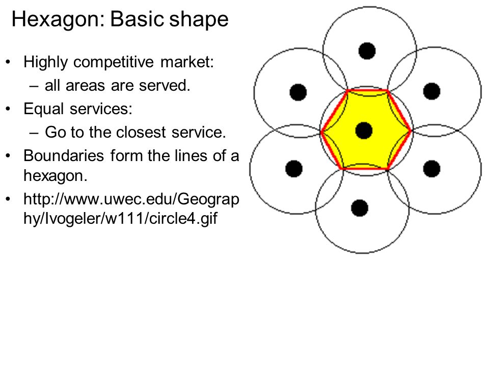 Hexagon: Basic shape Highly competitive market: –all areas are served.