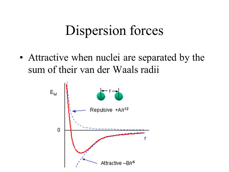 Dispersion forces Attractive when nuclei are separated by the sum of their van der Waals radii