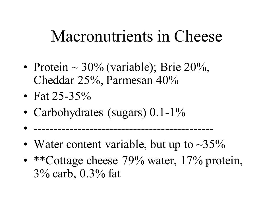 Macronutrients in Cheese Protein ~ 30% (variable); Brie 20%, Cheddar 25%, Parmesan 40% Fat 25-35% Carbohydrates (sugars) 0.1-1% --------------------------------------------- Water content variable, but up to ~35% **Cottage cheese 79% water, 17% protein, 3% carb, 0.3% fat
