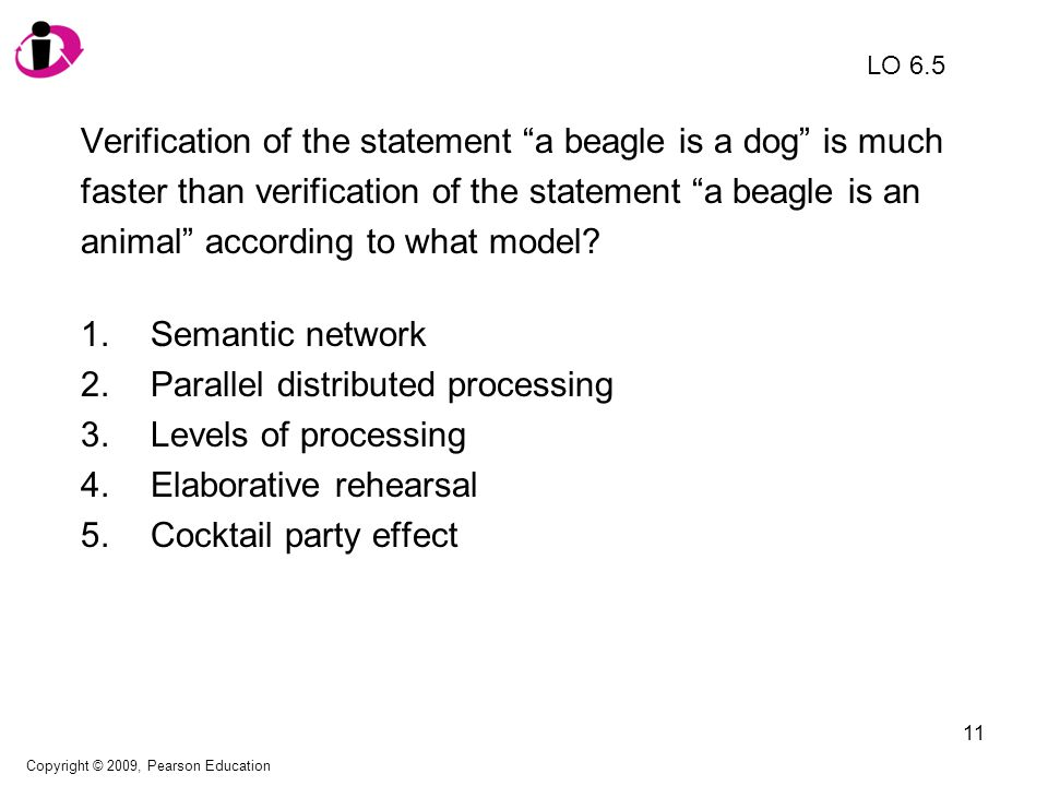 11 Verification of the statement a beagle is a dog is much faster than verification of the statement a beagle is an animal according to what model.