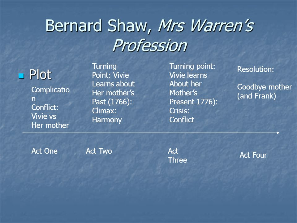 Bernard Shaw, Mrs Warren's Profession Plot Plot Act OneAct TwoAct Three Act Four Turning Point: Vivie Learns about Her mother's Past (1766): Climax: Harmony Turning point: Vivie learns About her Mother's Present 1776): Crisis: Conflict Complicatio n Conflict: Vivie vs Her mother Resolution: Goodbye mother (and Frank)