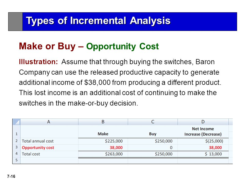 7-16 Types of Incremental Analysis Make or Buy – Opportunity Cost Illustration: Assume that through buying the switches, Baron Company can use the rel
