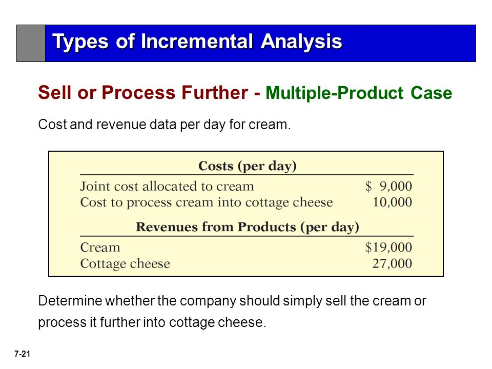 7-21 Cost and revenue data per day for cream. Determine whether the company should simply sell the cream or process it further into cottage cheese. Ty