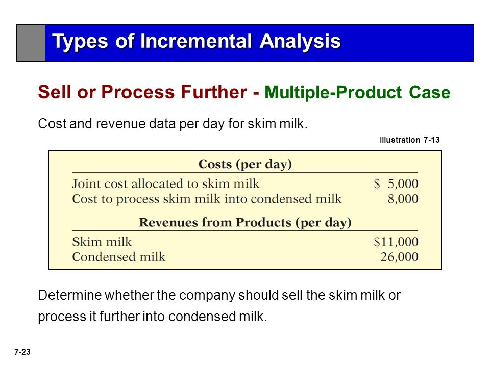 7-23 Cost and revenue data per day for skim milk. Illustration 7-13 Determine whether the company should sell the skim milk or process it further into