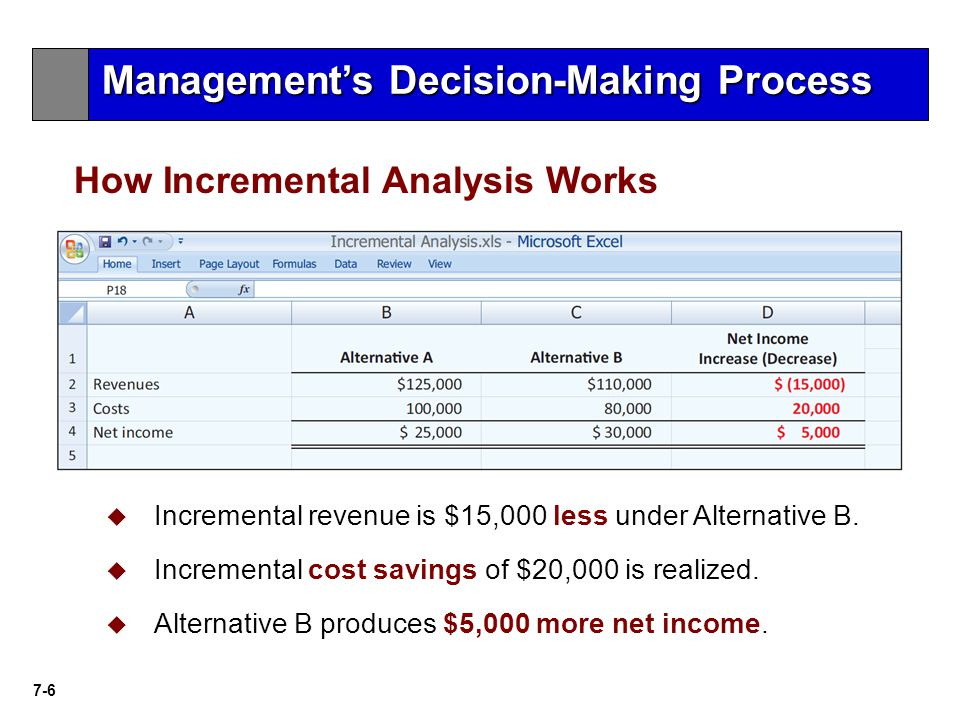7-6 How Incremental Analysis Works   Incremental revenue is $15,000 less under Alternative B.   Incremental cost savings of $20,000 is realized. 