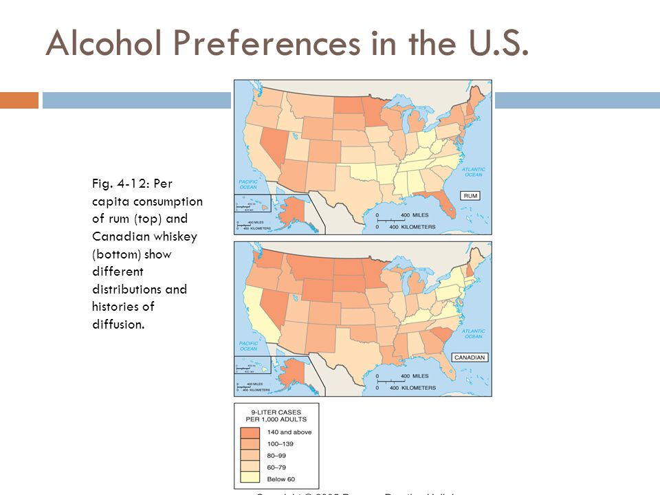 Alcohol Preferences in the U.S. Fig.