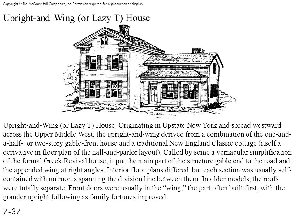 Upright-and Wing (or Lazy T) House 7-37 Copyright © The McGraw-Hill Companies, Inc.