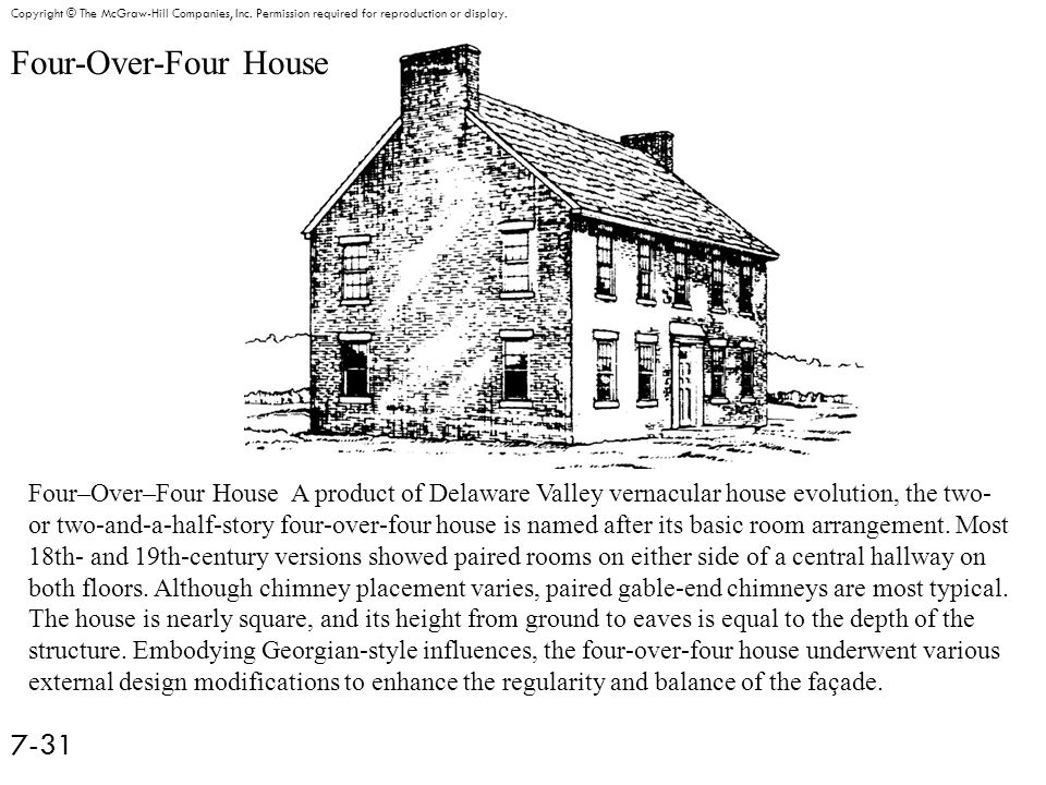 Four-Over-Four House 7-31 Copyright © The McGraw-Hill Companies, Inc.