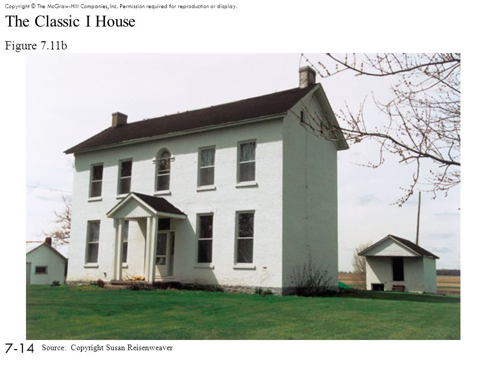 The Classic I House Figure 7.11b 7-14 Copyright © The McGraw-Hill Companies, Inc.