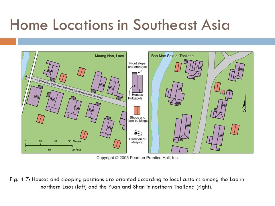 Home Locations in Southeast Asia Fig.
