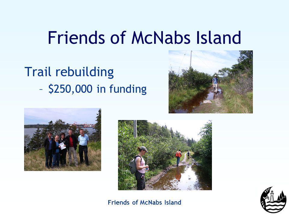 Friends of McNabs Island Trail rebuilding –$250,000 in funding