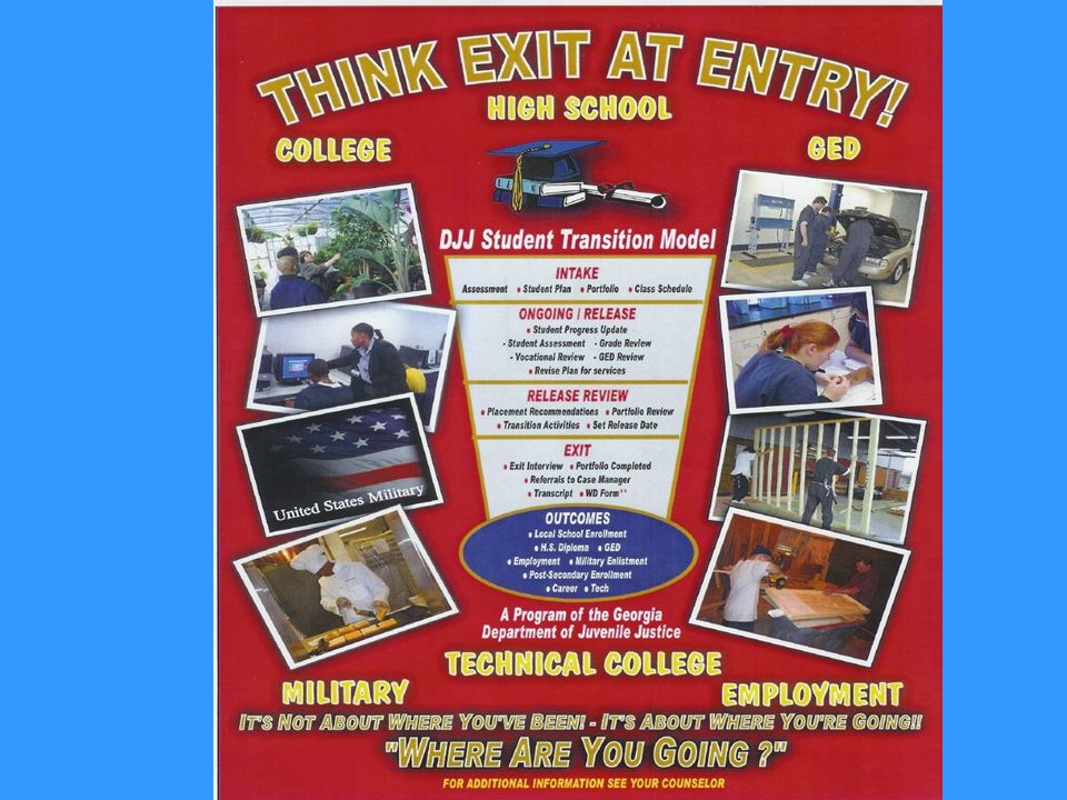 Think Exit at Entry Education Key to Rehabilitation and Reform Do something with them while they are with us Do something with them while they are with us Put something in their hands to help them to successfully return to the community Put something in their hands to help them to successfully return to the community Provide a support system upon reentry to the community Provide a support system upon reentry to the community