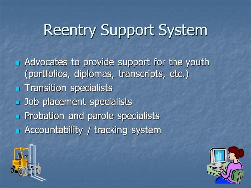 * DJJ Student Transition Model Staff Responsible School Counselor Principal/Admin.