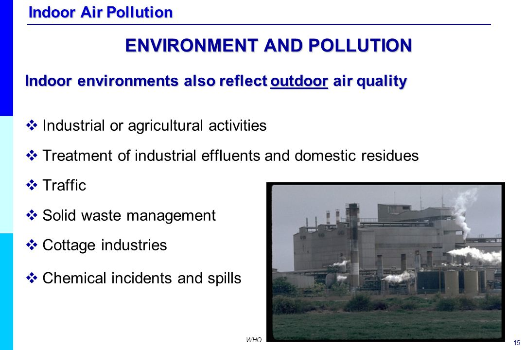 Indoor Air Pollution 15 ENVIRONMENT AND POLLUTION Indoor environments also reflect outdoor air quality   Industrial or agricultural activities   T