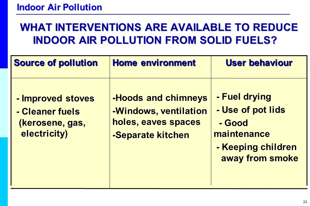 Indoor Air Pollution 24 WHAT INTERVENTIONS ARE AVAILABLE TO REDUCE INDOOR AIR POLLUTION FROM SOLID FUELS? WHAT INTERVENTIONS ARE AVAILABLE TO REDUCE I