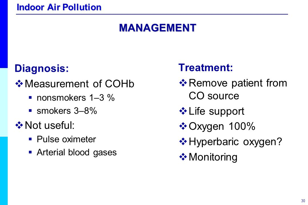 Indoor Air Pollution 30 MANAGEMENT Diagnosis:   Measurement of COHb  nonsmokers 1–3 %  smokers 3–8%   Not useful:  Pulse oximeter  Arterial bl