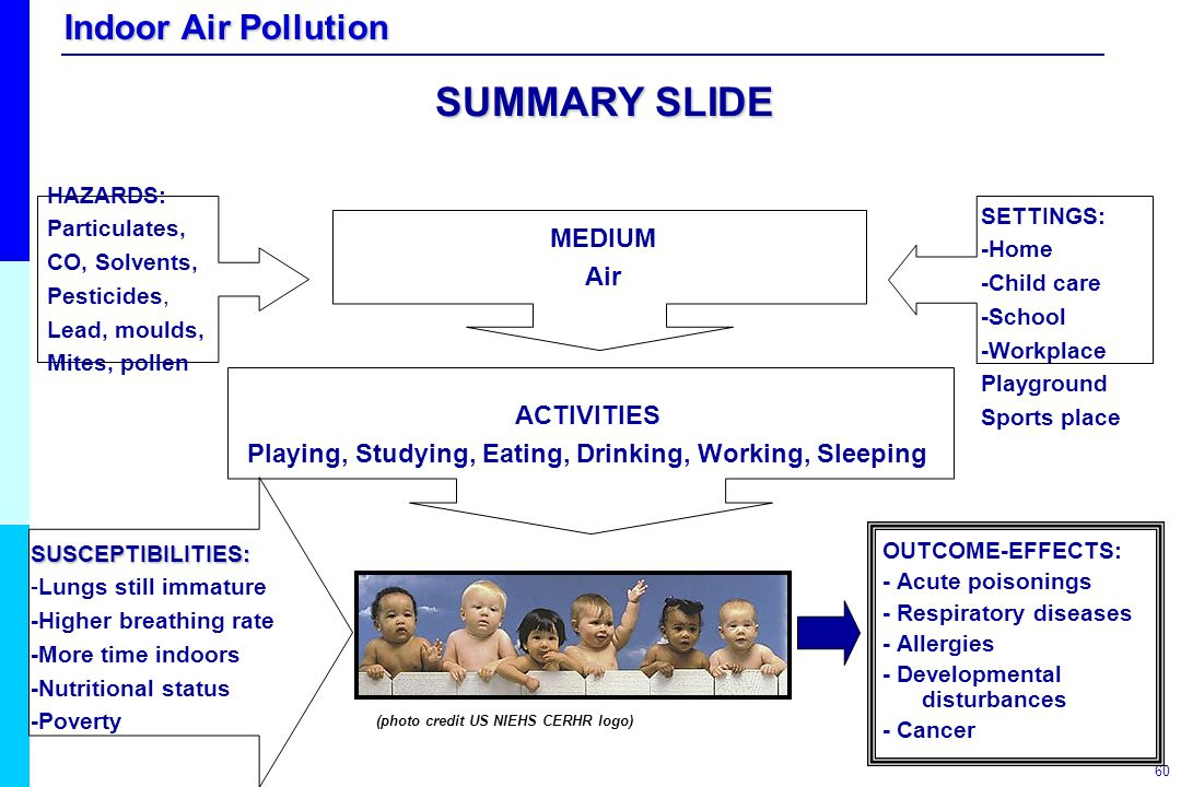 Indoor Air Pollution 60 OUTCOME-EFFECTS: - Acute poisonings - Respiratory diseases - Allergies - Developmental disturbances - CancerSUSCEPTIBILITIES: