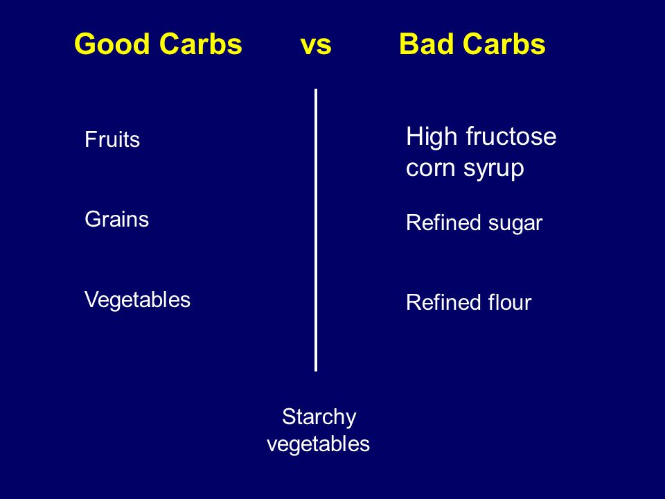 Good Carbs vs Bad Carbs Fruits Grains Vegetables High fructose corn syrup Refined sugar Refined flour Starchy vegetables