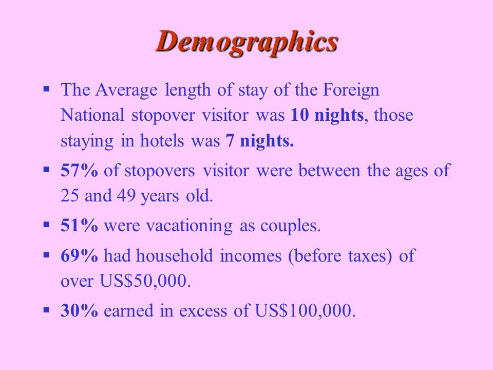  The Average length of stay of the Foreign National stopover visitor was 10 nights, those staying in hotels was 7 nights.  57% of stopovers visitor