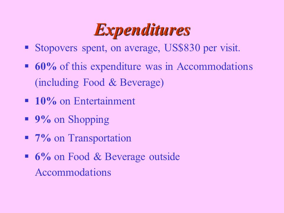 Expenditures  Stopovers spent, on average, US$830 per visit.  60% of this expenditure was in Accommodations (including Food & Beverage)  10% on Ent