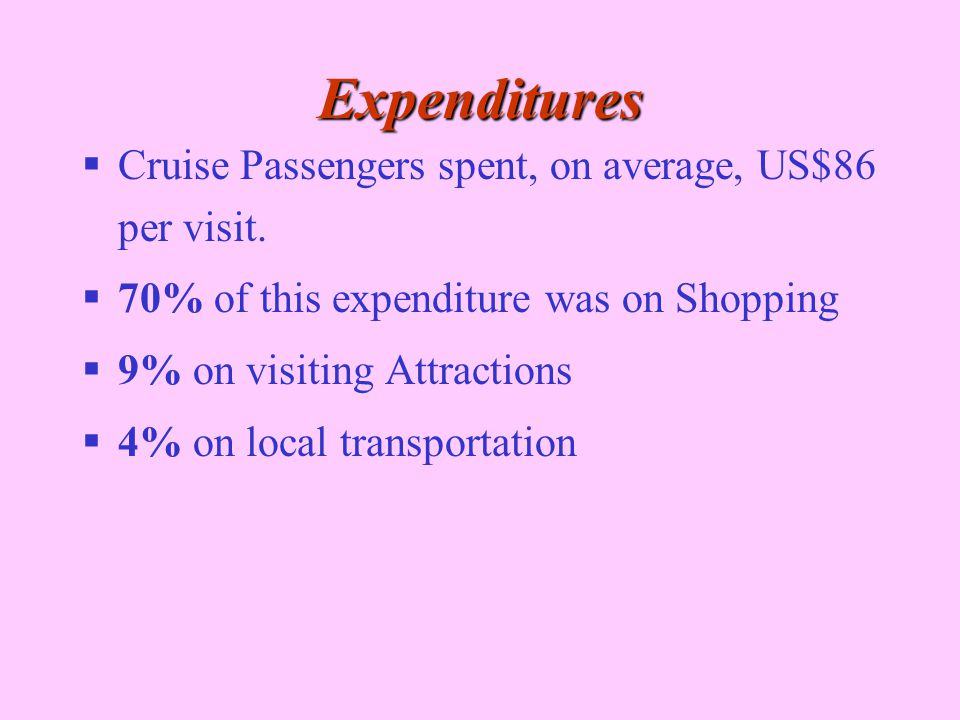 Expenditures  Cruise Passengers spent, on average, US$86 per visit.  70% of this expenditure was on Shopping  9% on visiting Attractions  4% on lo