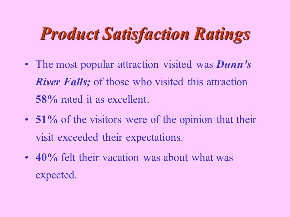 Product Satisfaction Ratings The most popular attraction visited was Dunn's River Falls; of those who visited this attraction 58% rated it as excellen
