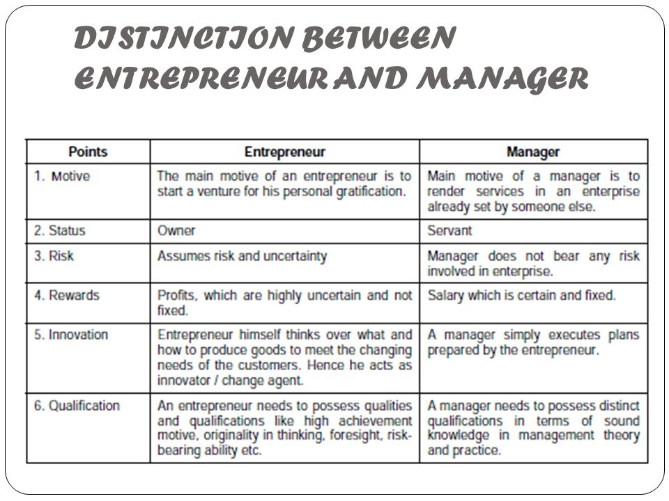 DISTINCTION BETWEEN ENTREPRENEUR AND MANAGER