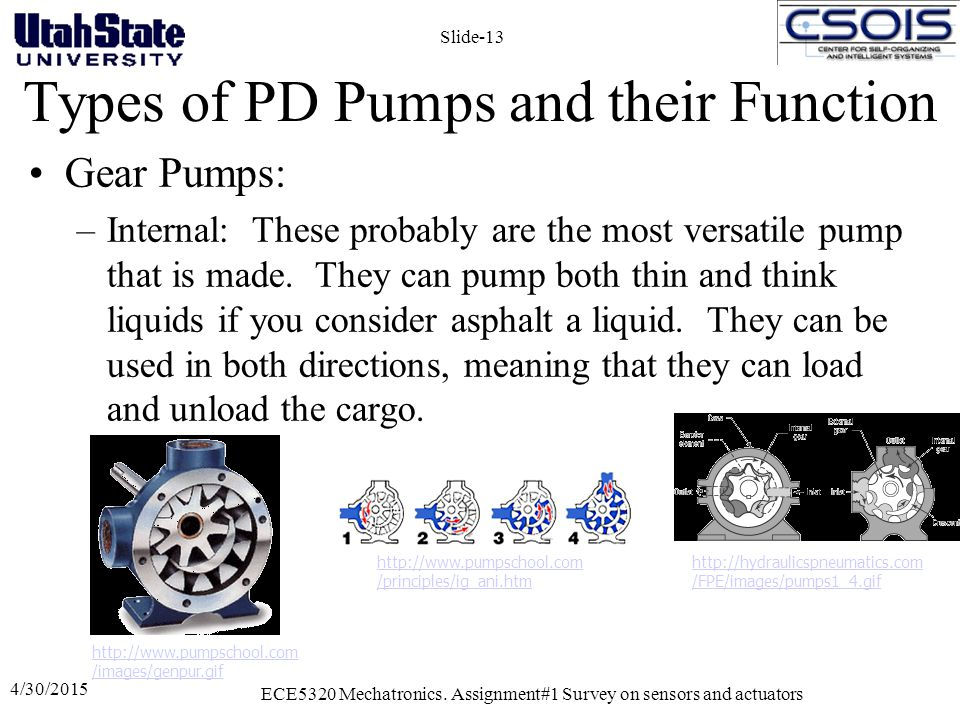 Types of PD Pumps and their Function Gear Pumps: –Internal: These probably are the most versatile pump that is made. They can pump both thin and think